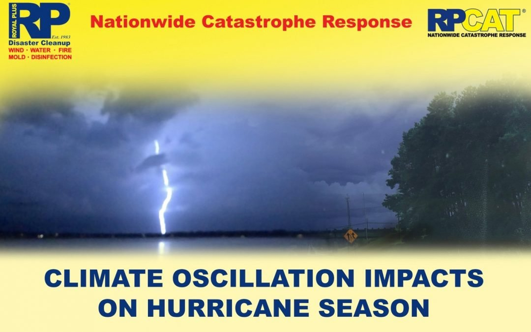 Climate Oscillation Impacts on Hurricane Season
